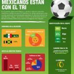 Los mexicanos están con el tri