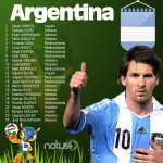 Argentina, la Albiceleste