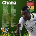 Ghana, las Estrellas Negras