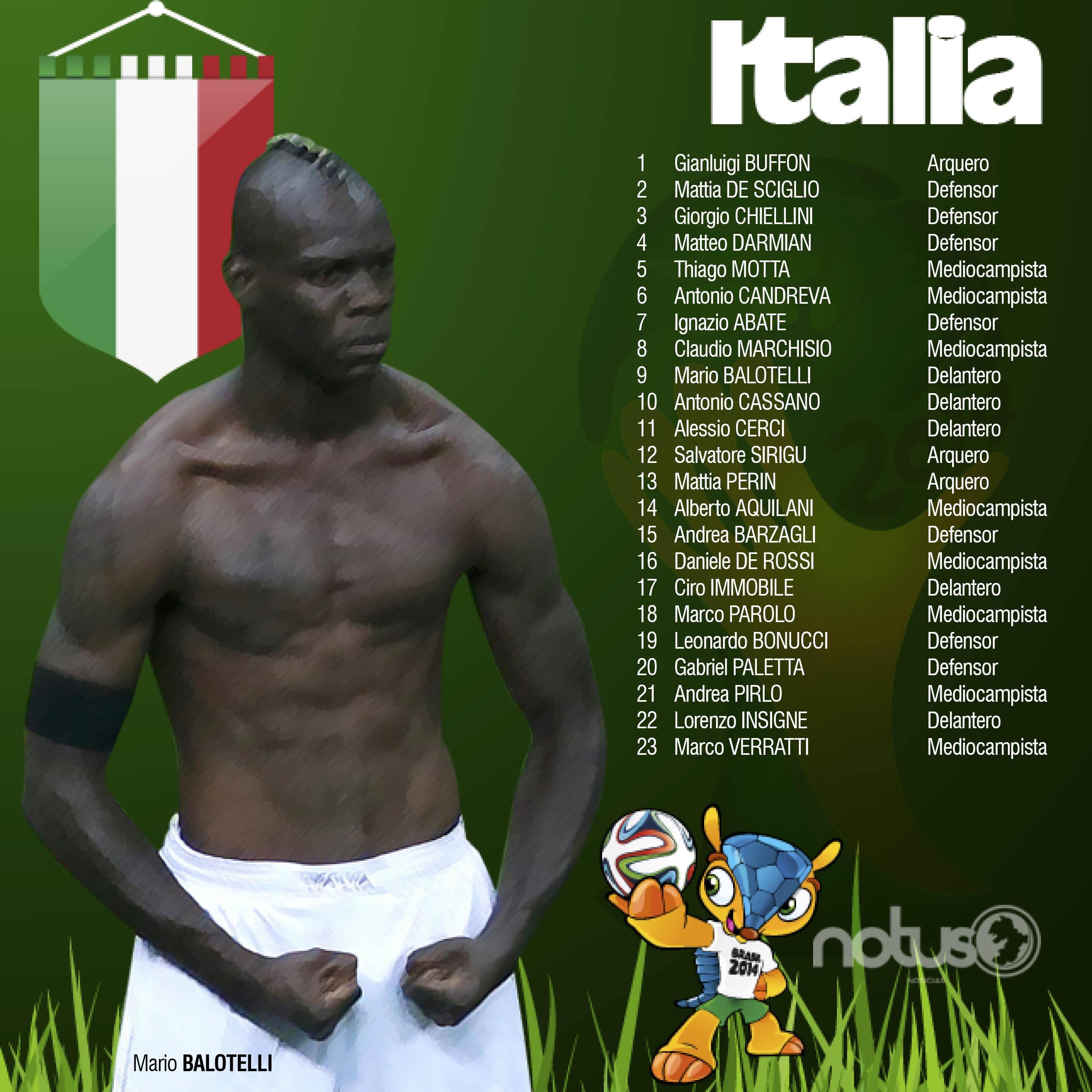 ITALIA OK