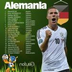Alemania, las águilas