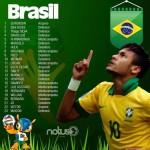 Brasil, el pentacampeón