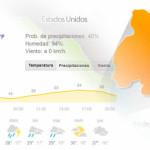 La SSPE informa que continuarán las lluvias de manera dispersa en el estado