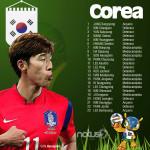 República de Corea, Los guerreros Taeguk