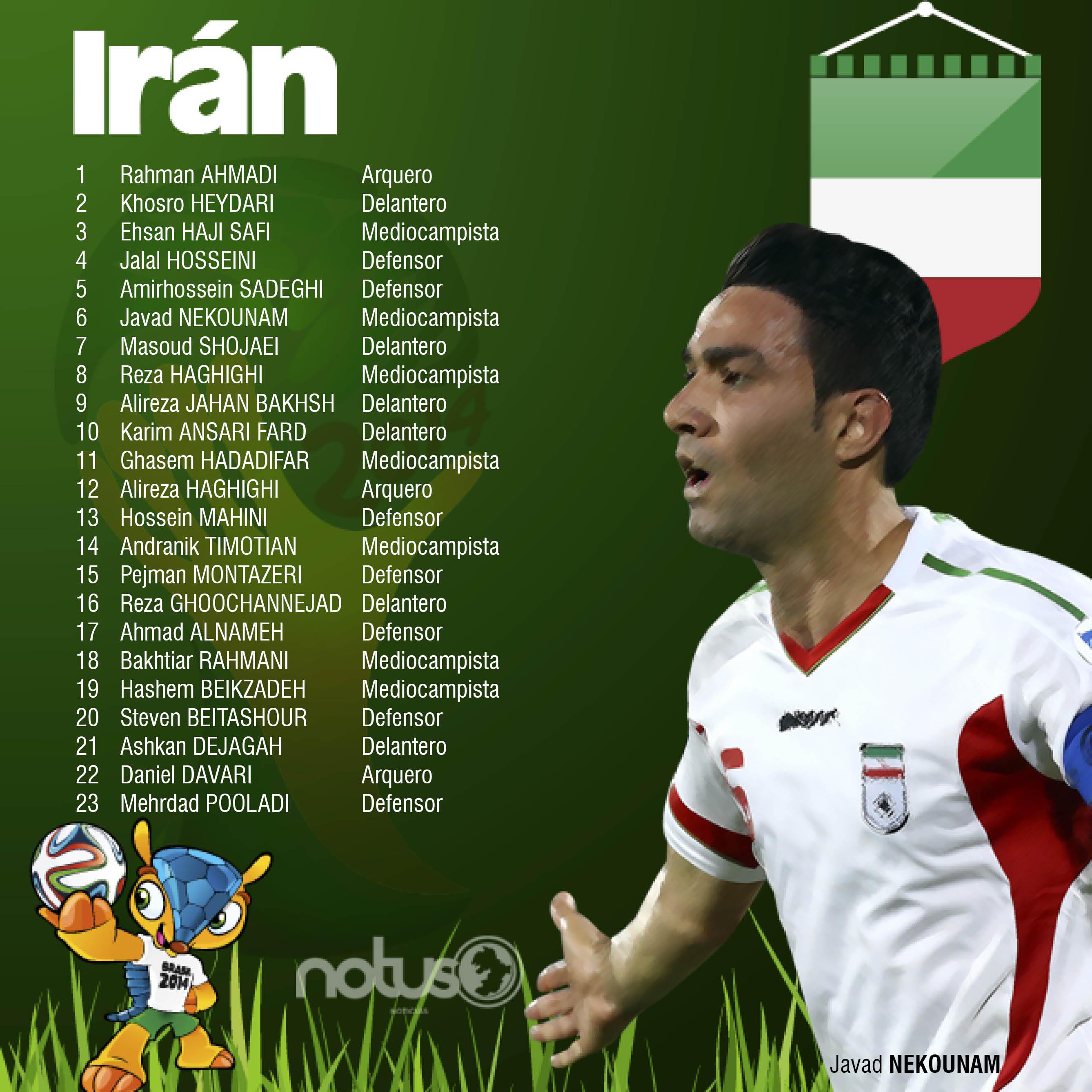 iran OK