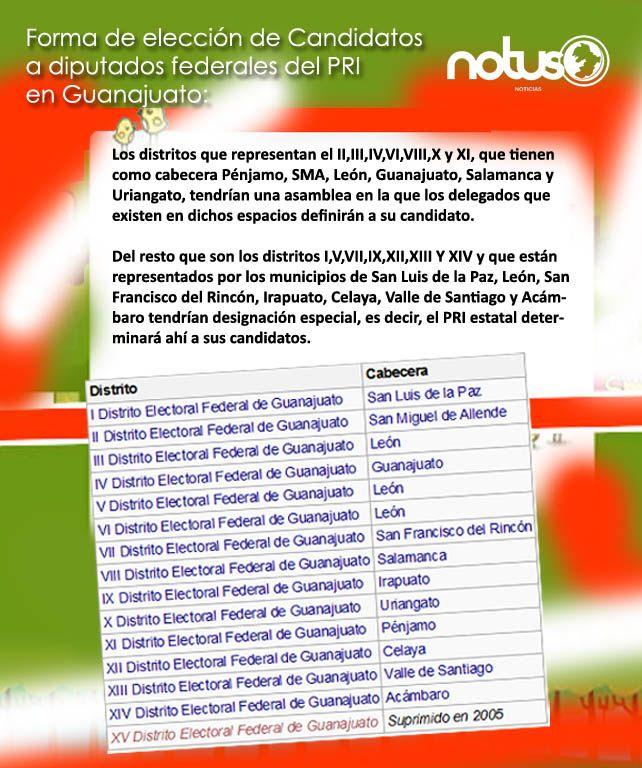 Photo of Pénjamo, SMA, León, Guanajuato, Salamanca y Uriangato por convención: PRI federal