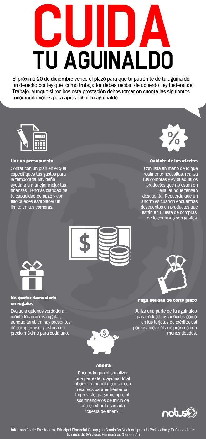 Infografía Aguinaldo
