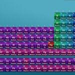 La Tabla Periódica «estrena» cuatro nuevos elementos