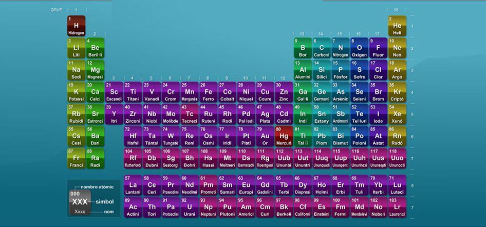 la tabla peridica estrena cuatro nuevos elementos