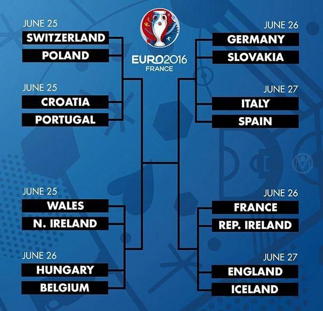 Octavos Eurocopa Francia 16