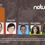 ¿Quién tuvo el mayor impacto en su arranque de campaña en Guanajuato capital?