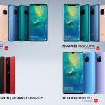 Nueva y mejor tecnología para Huawei