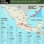 Irapuato lidera Ruta del Huachicol en el país