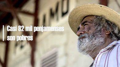 Photo of Más de 80 mil penjamenses son pobres